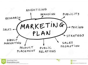 Marketing Plan and business in germany